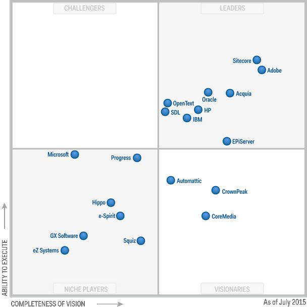 magic quadrant for security information and event management 2017 pdf