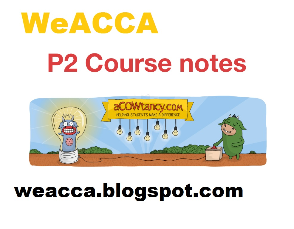 lsbf acca f7 notes pdf